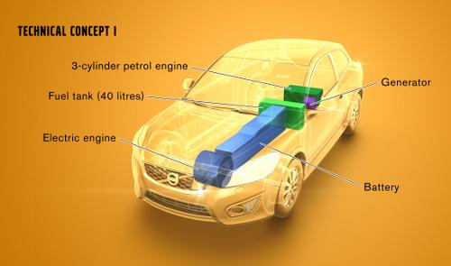 Technical Concept I