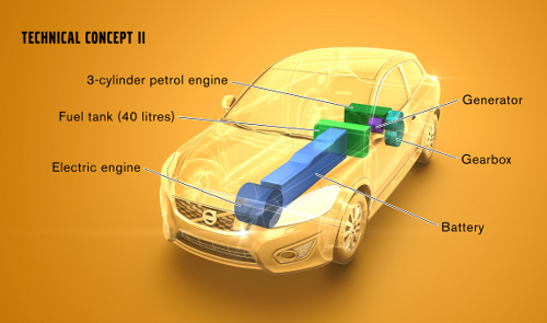 Technical Concept II