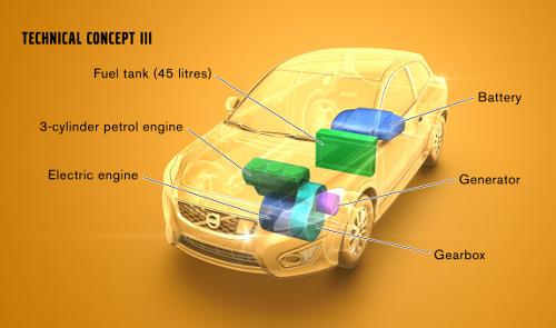 Technical Concept III