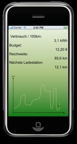 Konzeptgrafik des E-Mobil-Simulators auf einem iPhone
